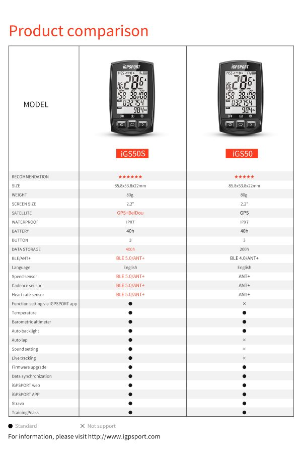 iGS50S Specifications(2)